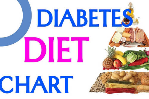 recommended foods for people with diabetes mellitus
