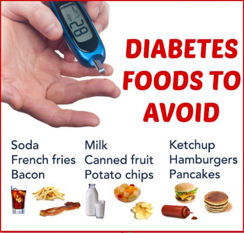 diabetes food chart updated 2019